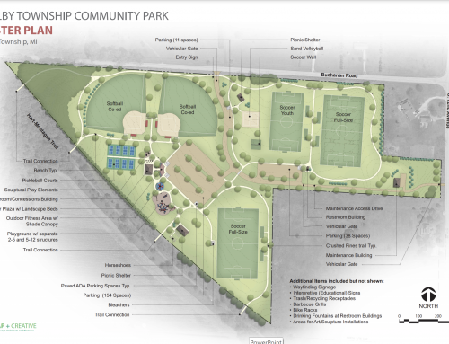 Latest rendering of the Shelby Community Recreation Park